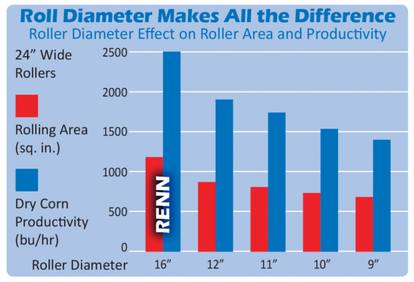 RENN-Makes-All-The-Difference-1024x697.png